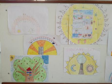 Suncani Sat Skolski Projekt Rusmarin